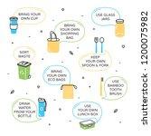 zero waste icon design set.... | Shutterstock .eps vector #1200075982