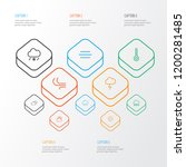 climate icons line style set... | Shutterstock .eps vector #1200281485