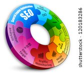 3d,analysis,architecture,building,business,circle,circular,colorful,competitor,concept,content,development,engine,icon,information
