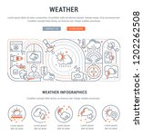 linear banner of weather.... | Shutterstock .eps vector #1202262508