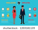 freelancer vs employee... | Shutterstock .eps vector #1203181135
