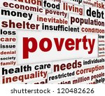 poverty warning message concept.... | Shutterstock . vector #120482626
