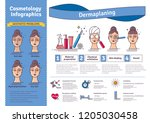 vector illustration set with... | Shutterstock .eps vector #1205030458
