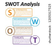 swot analysis table template... | Shutterstock .eps vector #1205317525
