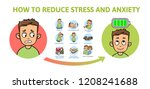 stress and anxiety prevention.... | Shutterstock .eps vector #1208241688