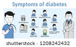 symptoms of diabetes on a... | Shutterstock .eps vector #1208242432
