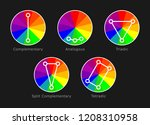 color wheel theory illustration ... | Shutterstock .eps vector #1208310958