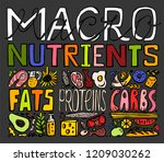 main food groups  ... | Shutterstock .eps vector #1209030262