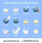 how to make ice cream at home... | Shutterstock .eps vector #1209081652