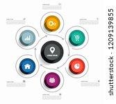 infographic design template...   Shutterstock .eps vector #1209139855