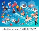 animal shelter isometric... | Shutterstock .eps vector #1209178582