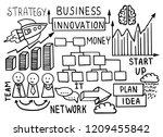 Business Doodle Sketch Hand...