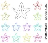 common starfish or sea star...