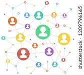 colorful social network scheme | Shutterstock .eps vector #1209796165