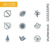 landscape icons line style set... | Shutterstock .eps vector #1210133392