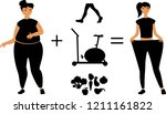vector image of a fat and thin... | Shutterstock .eps vector #1211161822