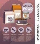 pets food. infographic. vector... | Shutterstock .eps vector #1212298702