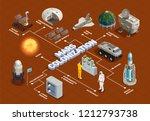 mars colonization flowchart...   Shutterstock .eps vector #1212793738