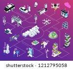smart city flowchart with... | Shutterstock .eps vector #1212795058