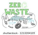 zero waste concept. hand drawn... | Shutterstock .eps vector #1213204105
