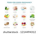 healthy food for pregnant icons ... | Shutterstock .eps vector #1214494312