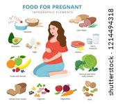 healthy food for pregnant... | Shutterstock .eps vector #1214494318