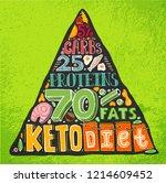 keto diet pyramid. unique hand... | Shutterstock .eps vector #1214609452