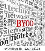 byod   bring your own device... | Shutterstock . vector #121468135