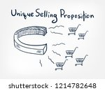 unique selling proposition... | Shutterstock .eps vector #1214782648