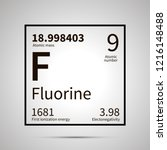 fluorine chemical element with... | Shutterstock .eps vector #1216148488