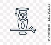 wisdom vector outline icon... | Shutterstock .eps vector #1217102188