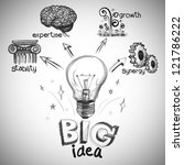 the big idea diagram | Shutterstock . vector #121786222
