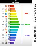 a science of ph scale... | Shutterstock .eps vector #1217871682