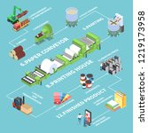 paper production flowchart with ... | Shutterstock .eps vector #1219173958