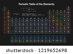 periodic table of the elements... | Shutterstock .eps vector #1219652698
