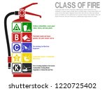 the icon of fire class in the... | Shutterstock .eps vector #1220725402