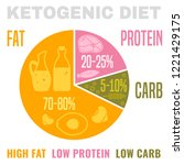 low carbohydrate high fat... | Shutterstock .eps vector #1221429175