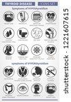 symptoms of thyroid disease.... | Shutterstock .eps vector #1221607615