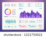 ui dashboard. ux app kit with... | Shutterstock .eps vector #1221753022
