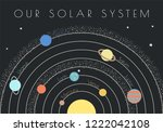 the planets of the solar system ... | Shutterstock .eps vector #1222042108