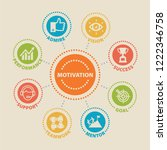 motivation. concept with icons... | Shutterstock . vector #1222346758