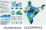 detailed india map with... | Shutterstock .eps vector #1222999912