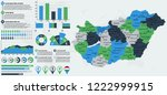detailed hungary map with... | Shutterstock .eps vector #1222999915