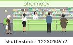 people in the pharmacy. the... | Shutterstock .eps vector #1223010652