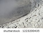 view of sulfur fumes coming out ...   Shutterstock . vector #1223200435
