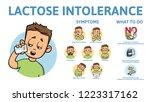 lactose intolerance symptoms... | Shutterstock .eps vector #1223317162
