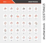 vector set of thinking and... | Shutterstock .eps vector #1223734615