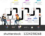 infographic design vector and... | Shutterstock .eps vector #1224258268
