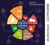 modern infographics in a pie... | Shutterstock .eps vector #1224463888