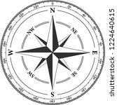 vintage compass navigation dial ... | Shutterstock .eps vector #1224640615